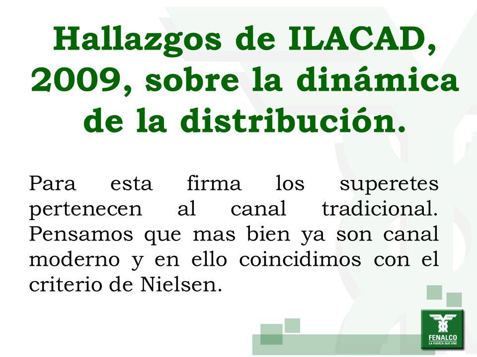 Hallazgos de ILACAD, 2009, sobre la dinámica de la distribución. Para esta firma los superetes pertenecen al canal tradicional. Pensamos que mas bien