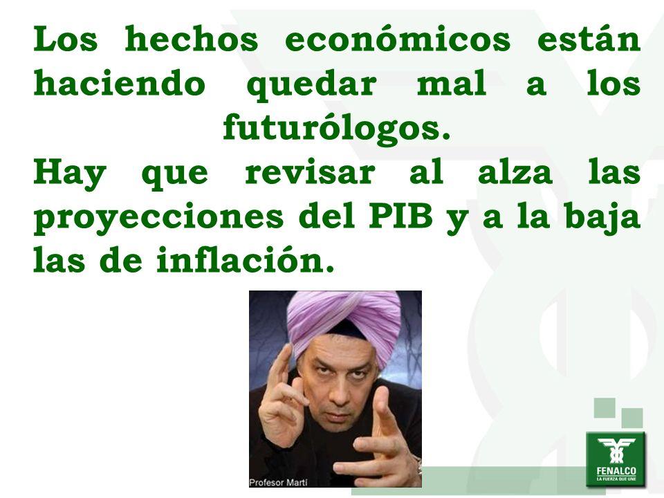 Los hechos económicos están haciendo quedar mal a los futurólogos. Hay que revisar al alza las proyecciones del PIB y a la baja las de inflación.