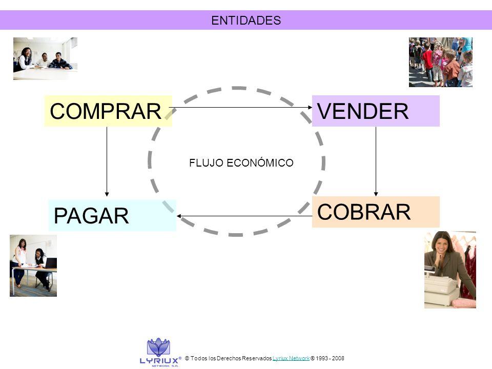 ENTIDADES COMPRAR PAGAR VENDER COBRAR FLUJO ECONÓMICO © Todos los Derechos Reservados Lyriux Network ® 1993 - 2008Lyriux Network