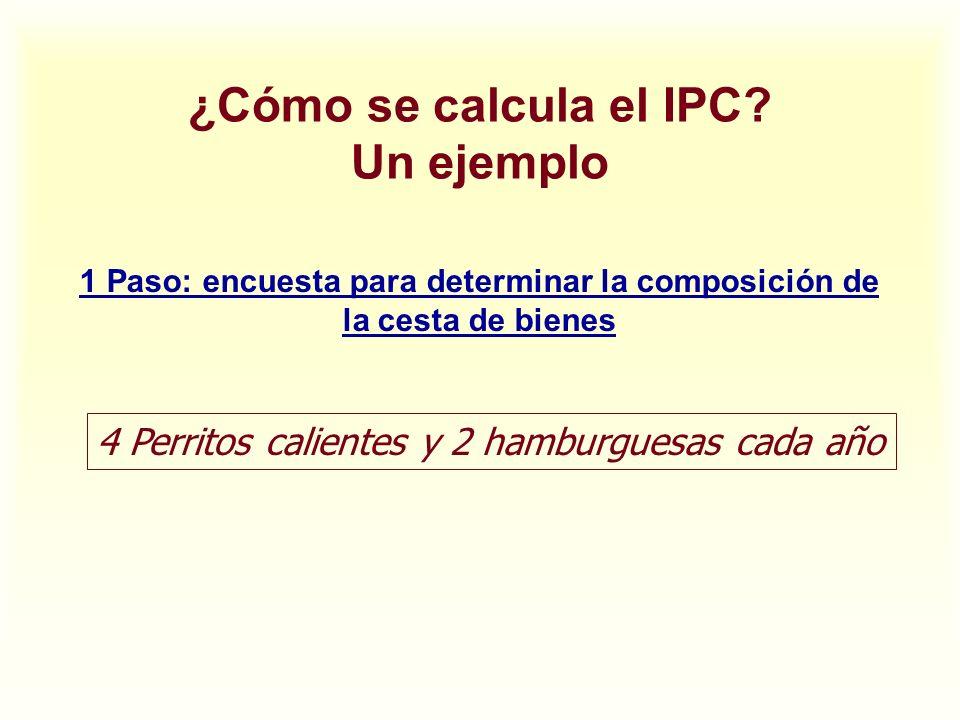 ¿Cómo se calcula el IPC? Un ejemplo 1 Paso: encuesta para determinar la composición de la cesta de bienes 4 Perritos calientes y 2 hamburguesas cada a
