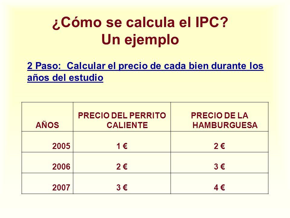 ¿Cómo se calcula el IPC? Un ejemplo 2 Paso: Calcular el precio de cada bien durante los años del estudio AÑOS PRECIO DEL PERRITO CALIENTE PRECIO DE LA