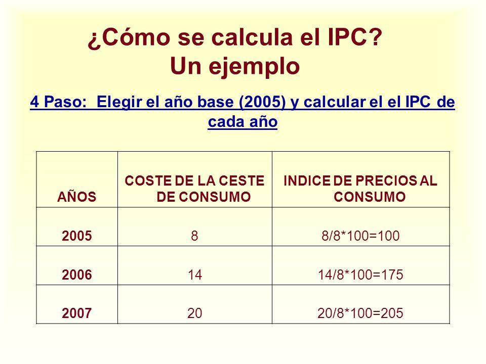 ¿Cómo se calcula el IPC? Un ejemplo 4 Paso: Elegir el año base (2005) y calcular el el IPC de cada año AÑOS COSTE DE LA CESTE DE CONSUMO INDICE DE PRE