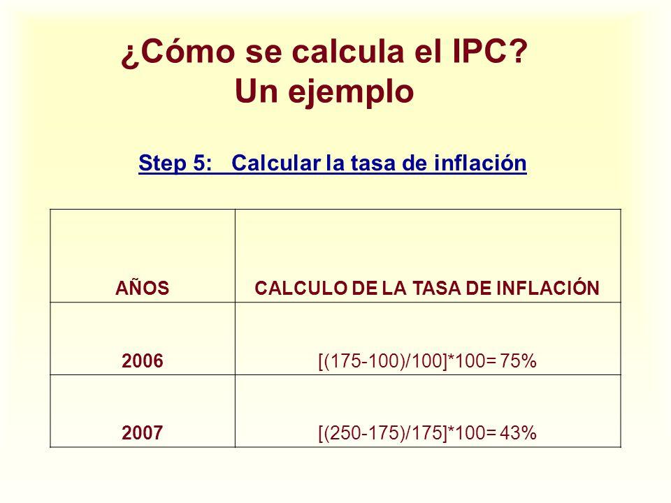 ¿Cómo se calcula el IPC? Un ejemplo Step 5: Calcular la tasa de inflación AÑOSCALCULO DE LA TASA DE INFLACIÓN 2006[(175-100)/100]*100= 75% 2007[(250-1