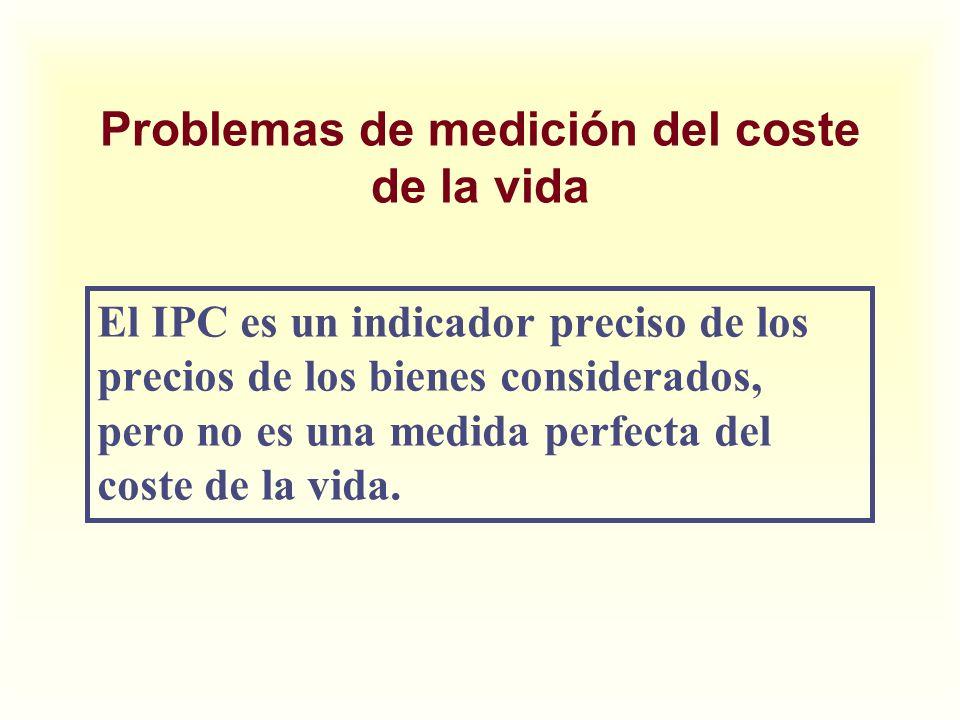 Problemas de medición del coste de la vida El IPC es un indicador preciso de los precios de los bienes considerados, pero no es una medida perfecta de