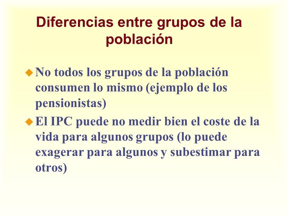 Diferencias entre grupos de la población u No todos los grupos de la población consumen lo mismo (ejemplo de los pensionistas) u El IPC puede no medir