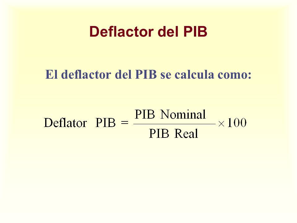 Deflactor del PIB El deflactor del PIB se calcula como: