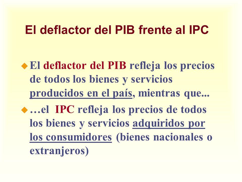 El deflactor del PIB frente al IPC u El deflactor del PIB refleja los precios de todos los bienes y servicios producidos en el país, mientras que... u