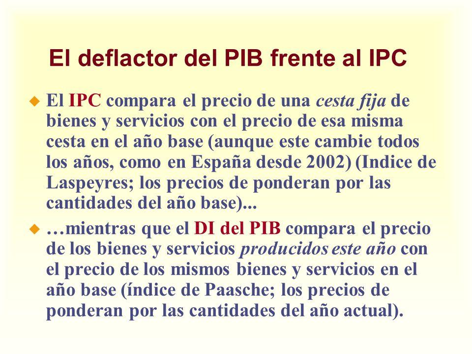 El deflactor del PIB frente al IPC u El IPC compara el precio de una cesta fija de bienes y servicios con el precio de esa misma cesta en el año base