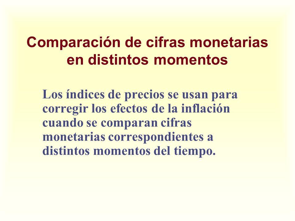 Comparación de cifras monetarias en distintos momentos Los índices de precios se usan para corregir los efectos de la inflación cuando se comparan cif