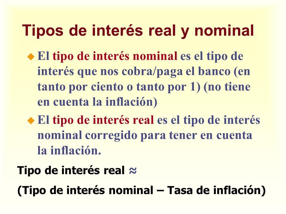 interes nominal: