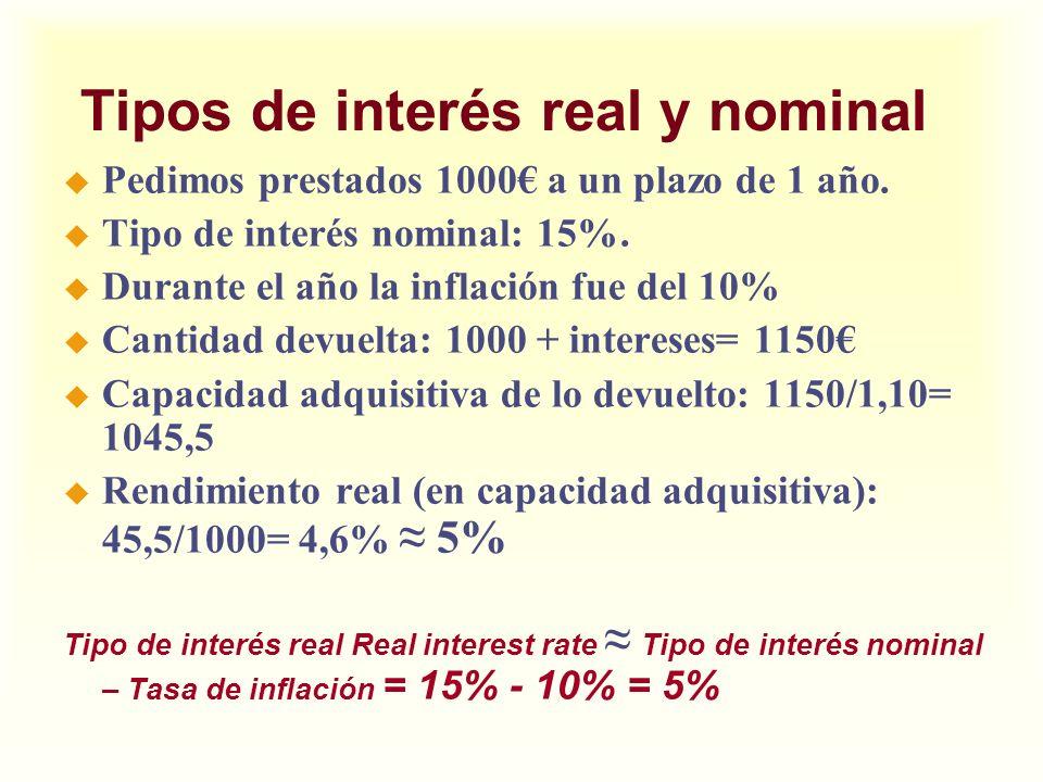 Tipos de interés real y nominal u Pedimos prestados 1000 a un plazo de 1 año. u Tipo de interés nominal: 15%. u Durante el año la inflación fue del 10