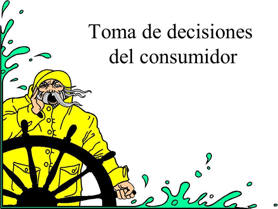 Toma de decisiones del consumidor