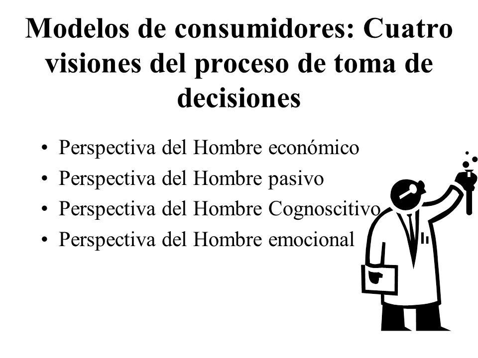 Modelos de consumidores: Cuatro visiones del proceso de toma de decisiones Perspectiva del Hombre económico Perspectiva del Hombre pasivo Perspectiva