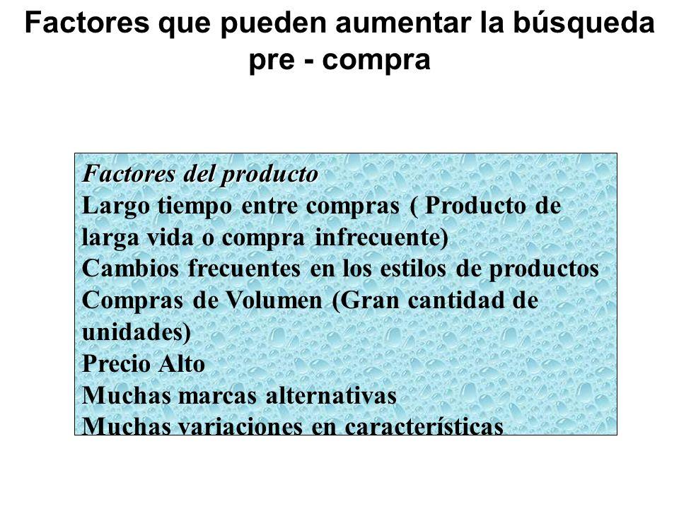 Factores que pueden aumentar la búsqueda pre - compra Factores del producto Largo tiempo entre compras ( Producto de larga vida o compra infrecuente)
