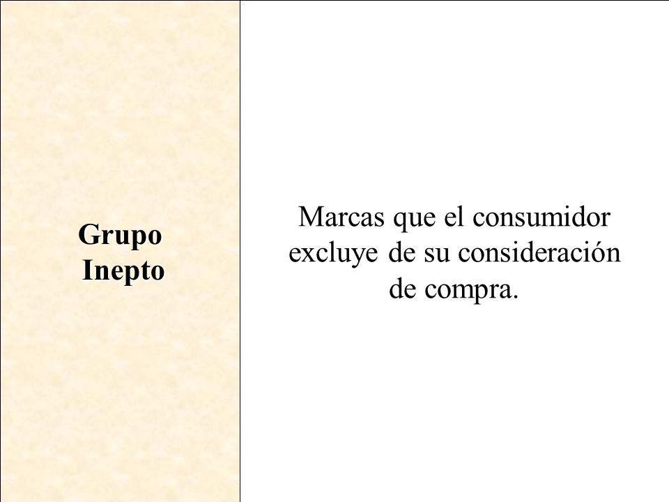 Grupo Inepto Inepto Marcas que el consumidor excluye de su consideración de compra.