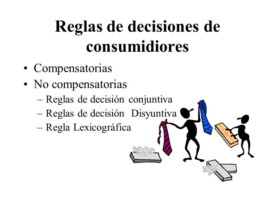 Reglas de decisiones de consumidiores Compensatorias No compensatorias –Reglas de decisión conjuntiva –Reglas de decisión Disyuntiva –Regla Lexicográf
