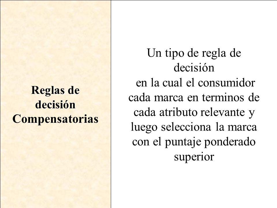 Reglas de decisión Compensatorias Un tipo de regla de decisión en la cual el consumidor cada marca en terminos de cada atributo relevante y luego sele