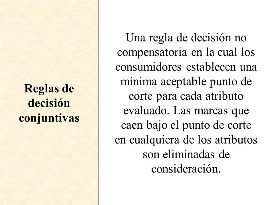 Reglas de decisión conjuntivas Una regla de decisión no compensatoria en la cual los consumidores establecen una mínima aceptable punto de corte para