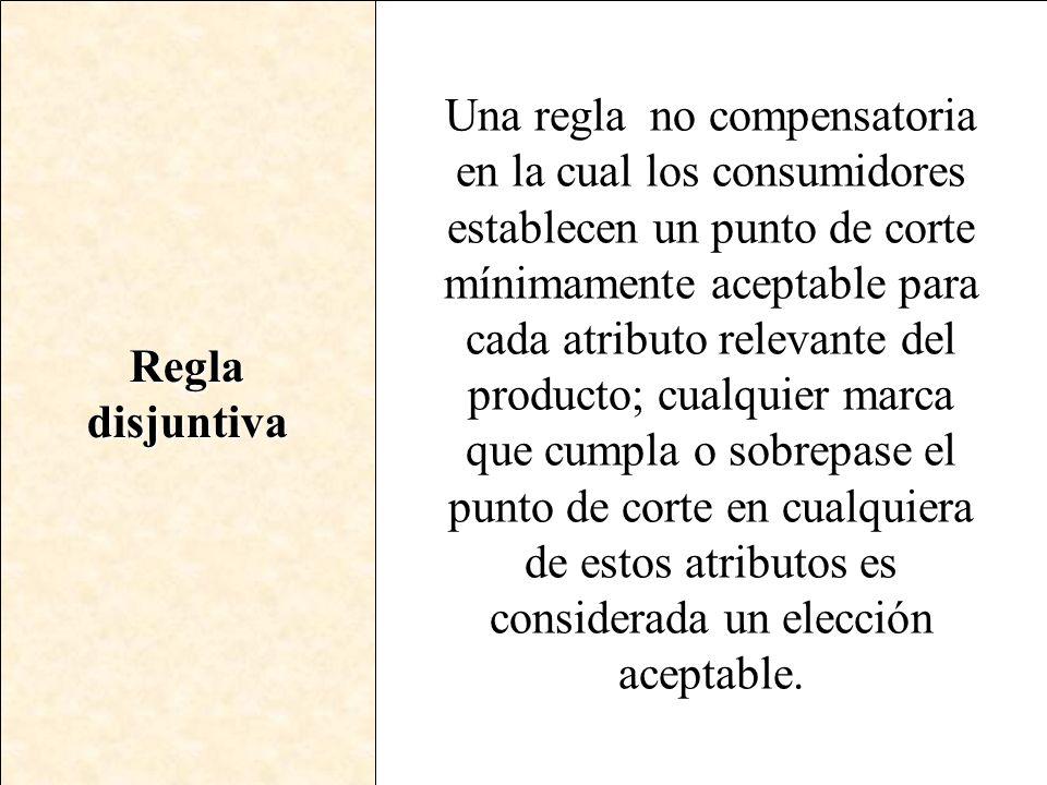 Regla disjuntiva Una regla no compensatoria en la cual los consumidores establecen un punto de corte mínimamente aceptable para cada atributo relevant
