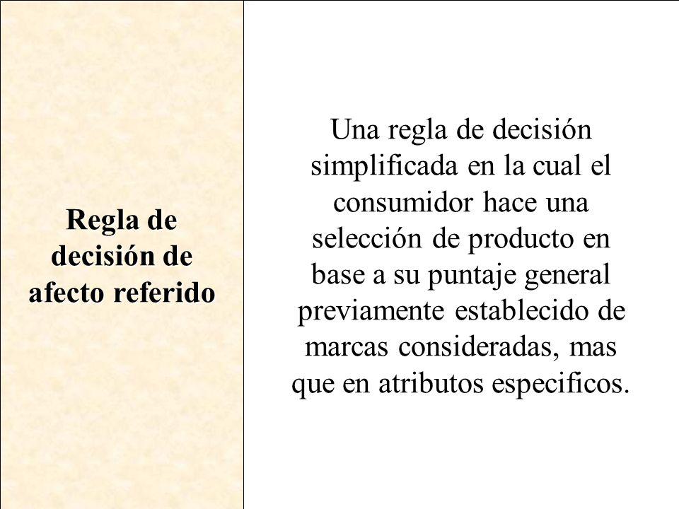 Regla de decisión de afecto referido Una regla de decisión simplificada en la cual el consumidor hace una selección de producto en base a su puntaje g