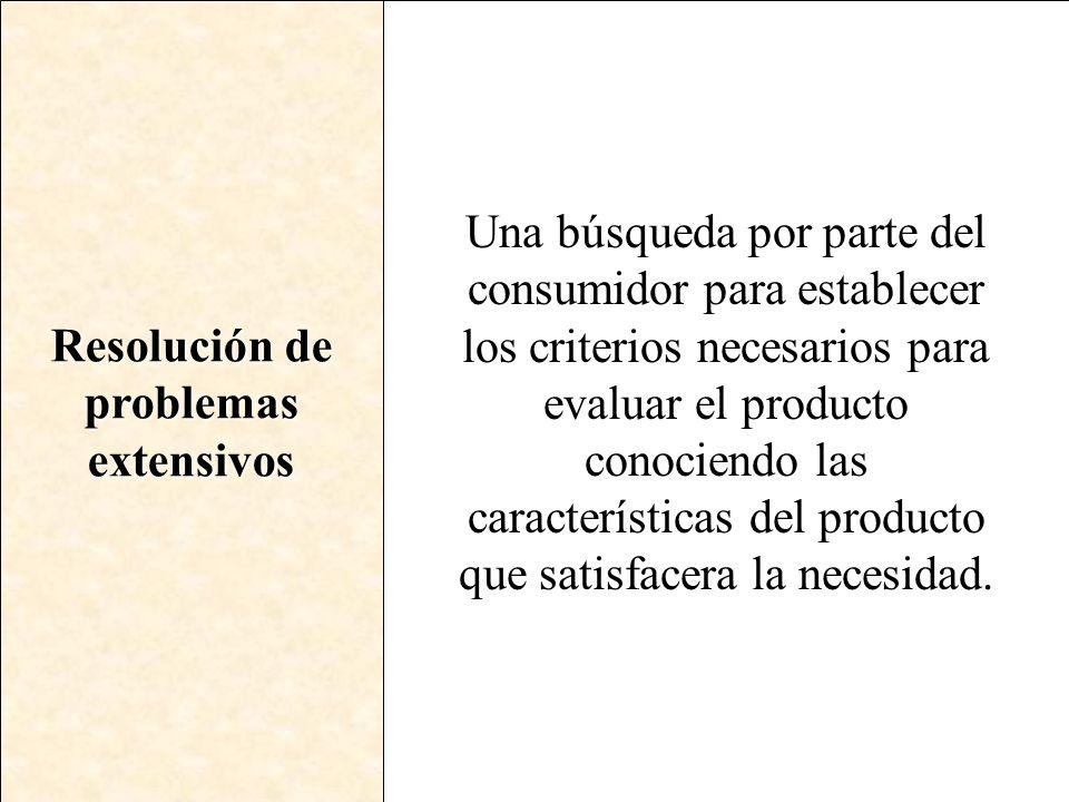 Resolución de problemas extensivos Una búsqueda por parte del consumidor para establecer los criterios necesarios para evaluar el producto conociendo