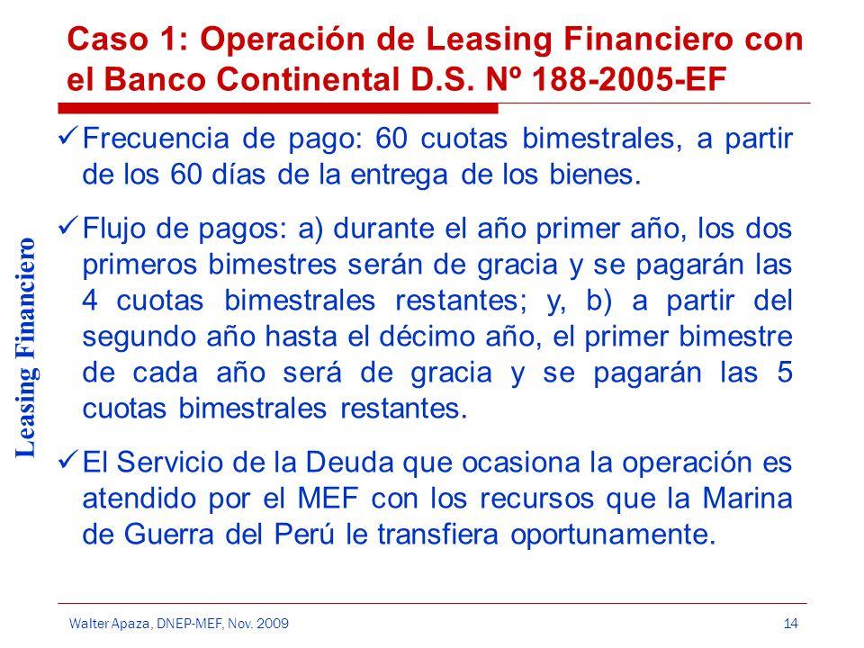 Walter Apaza, DNEP-MEF, Nov. 2009 Leasing Financiero 14 Caso 1: Operación de Leasing Financiero con el Banco Continental D.S. Nº 188-2005-EF Frecuenci