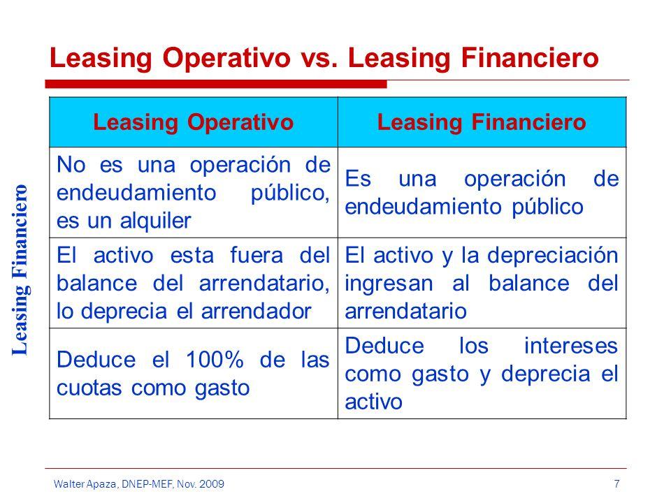 Walter Apaza, DNEP-MEF, Nov. 2009 Leasing Financiero 7 Leasing Operativo vs. Leasing Financiero Leasing OperativoLeasing Financiero No es una operació