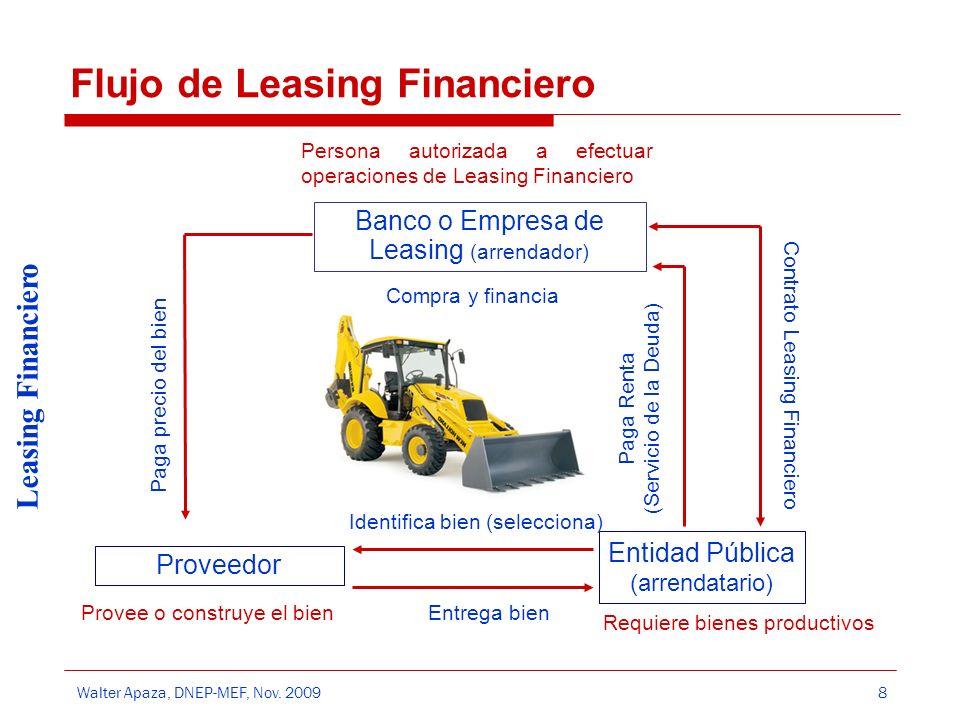 Walter Apaza, DNEP-MEF, Nov. 2009 Leasing Financiero 8 Flujo de Leasing Financiero Banco o Empresa de Leasing (arrendador) Proveedor Entidad Pública (