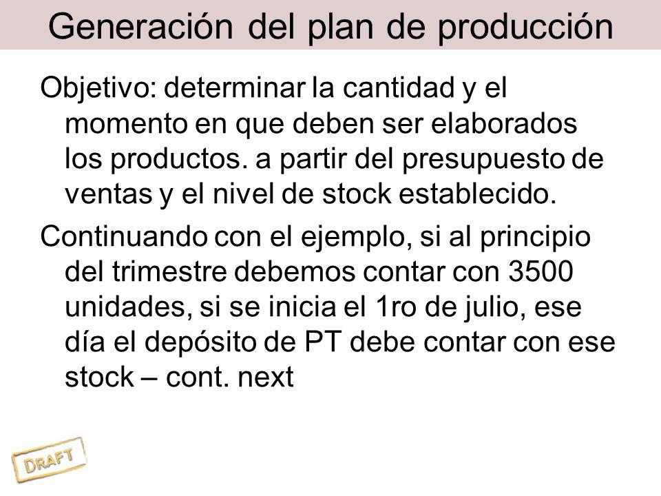 Generación del plan de producción Objetivo: determinar la cantidad y el momento en que deben ser elaborados los productos.