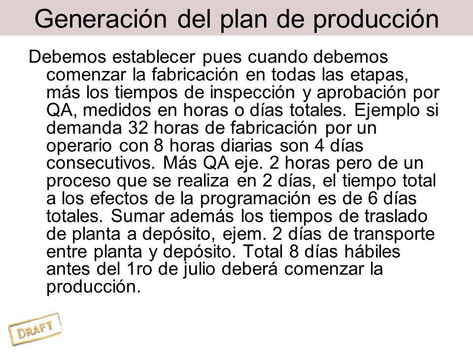 Generación del plan de producción Debemos establecer pues cuando debemos comenzar la fabricación en todas las etapas, más los tiempos de inspección y aprobación por QA, medidos en horas o días totales.