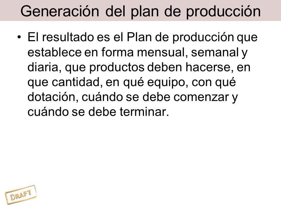 Generación del plan de producción El resultado es el Plan de producción que establece en forma mensual, semanal y diaria, que productos deben hacerse, en que cantidad, en qué equipo, con qué dotación, cuándo se debe comenzar y cuándo se debe terminar.