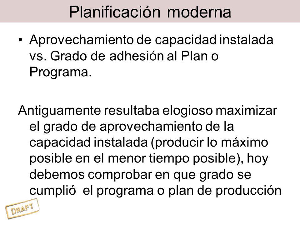 Planificación moderna Aprovechamiento de capacidad instalada vs.