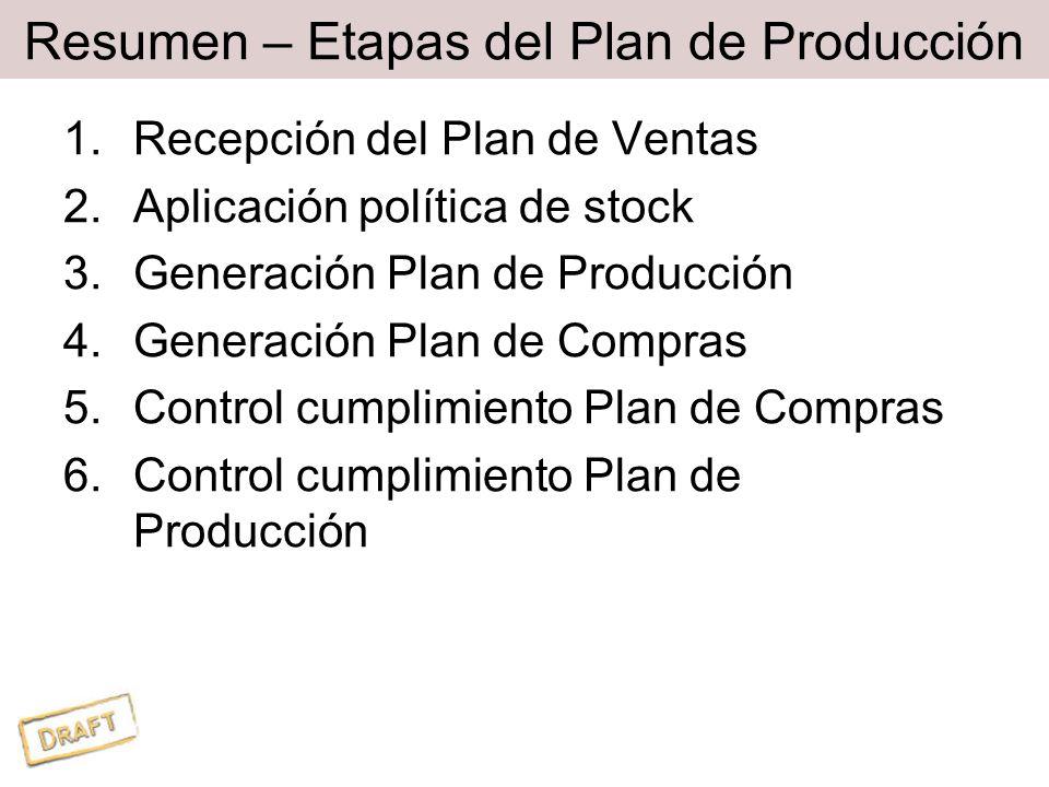 Resumen – Etapas del Plan de Producción 1.Recepción del Plan de Ventas 2.Aplicación política de stock 3.Generación Plan de Producción 4.Generación Plan de Compras 5.Control cumplimiento Plan de Compras 6.Control cumplimiento Plan de Producción