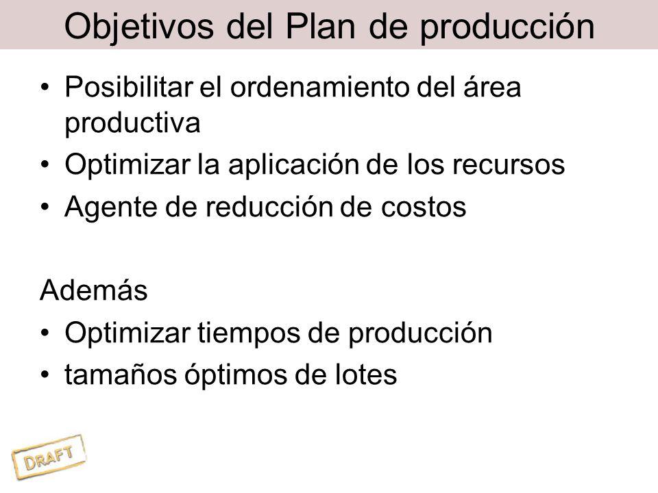 Objetivos del Plan de producción Posibilitar el ordenamiento del área productiva Optimizar la aplicación de los recursos Agente de reducción de costos Además Optimizar tiempos de producción tamaños óptimos de lotes