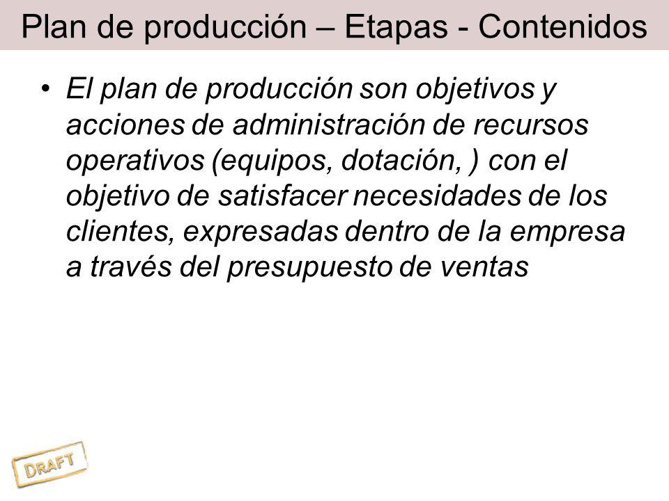 Plan de producción – Etapas - Contenidos El plan de producción son objetivos y acciones de administración de recursos operativos (equipos, dotación, ) con el objetivo de satisfacer necesidades de los clientes, expresadas dentro de la empresa a través del presupuesto de ventas