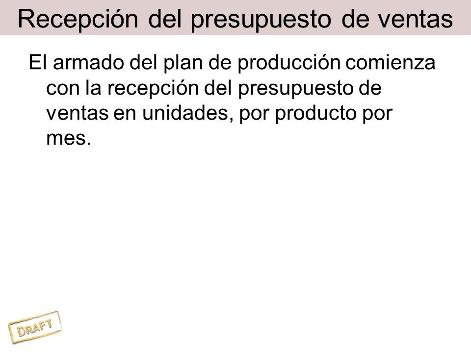 Recepción del presupuesto de ventas El armado del plan de producción comienza con la recepción del presupuesto de ventas en unidades, por producto por mes.