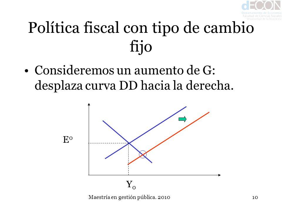 Maestría en gestión pública. 201010 Política fiscal con tipo de cambio fijo Consideremos un aumento de G: desplaza curva DD hacia la derecha. E0E0 Y0Y