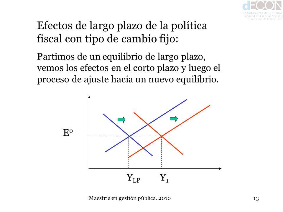 Maestría en gestión pública. 201013 Efectos de largo plazo de la política fiscal con tipo de cambio fijo: Partimos de un equilibrio de largo plazo, ve