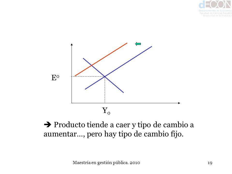 Maestría en gestión pública. 201019 E0E0 Y0Y0 Producto tiende a caer y tipo de cambio a aumentar…, pero hay tipo de cambio fijo.