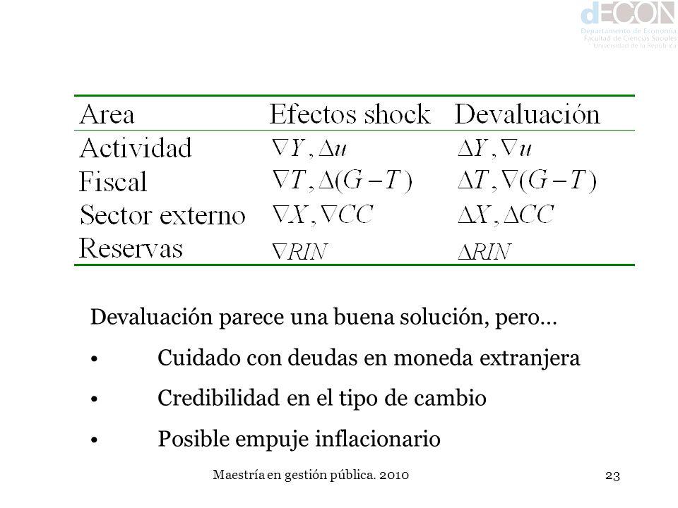Maestría en gestión pública. 201023 Devaluación parece una buena solución, pero… Cuidado con deudas en moneda extranjera Credibilidad en el tipo de ca