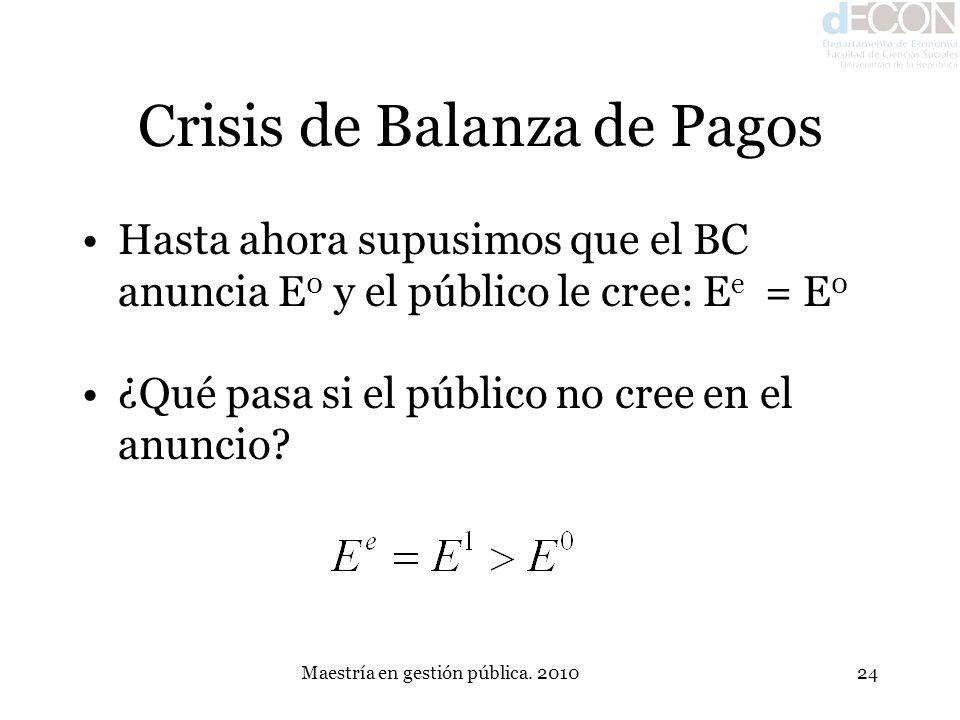 Maestría en gestión pública. 201024 Crisis de Balanza de Pagos Hasta ahora supusimos que el BC anuncia E 0 y el público le cree: E e = E 0 ¿Qué pasa s