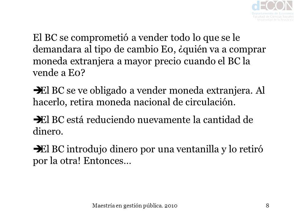 Maestría en gestión pública. 20108 El BC se comprometió a vender todo lo que se le demandara al tipo de cambio E0, ¿quién va a comprar moneda extranje