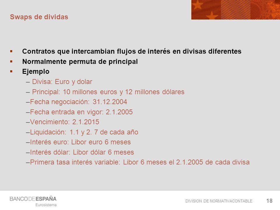 DIVISION DE NORMATIVACONTABLE 18 Swaps de dividas Contratos que intercambian flujos de interés en divisas diferentes Normalmente permuta de principal