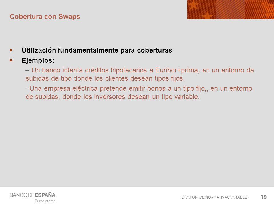 DIVISION DE NORMATIVACONTABLE 19 Cobertura con Swaps Utilización fundamentalmente para coberturas Ejemplos: – Un banco intenta créditos hipotecarios a