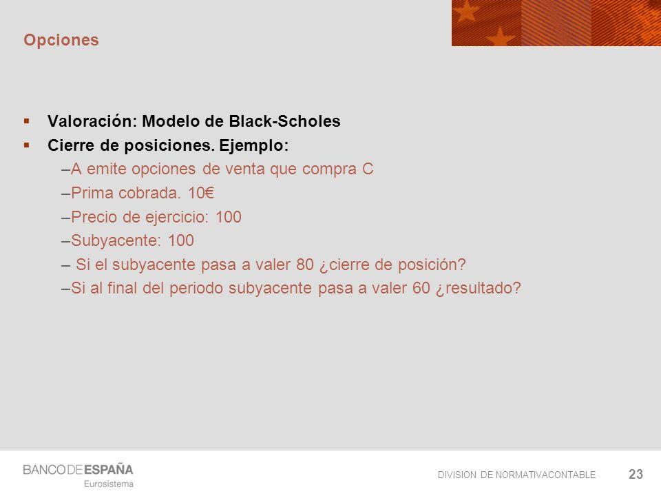 DIVISION DE NORMATIVACONTABLE 23 Opciones Valoración: Modelo de Black-Scholes Cierre de posiciones. Ejemplo: –A emite opciones de venta que compra C –