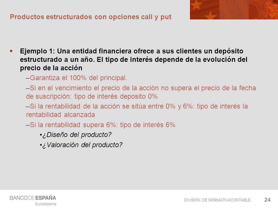 DIVISION DE NORMATIVACONTABLE 24 Productos estructurados con opciones call y put Ejemplo 1: Una entidad financiera ofrece a sus clientes un depósito e