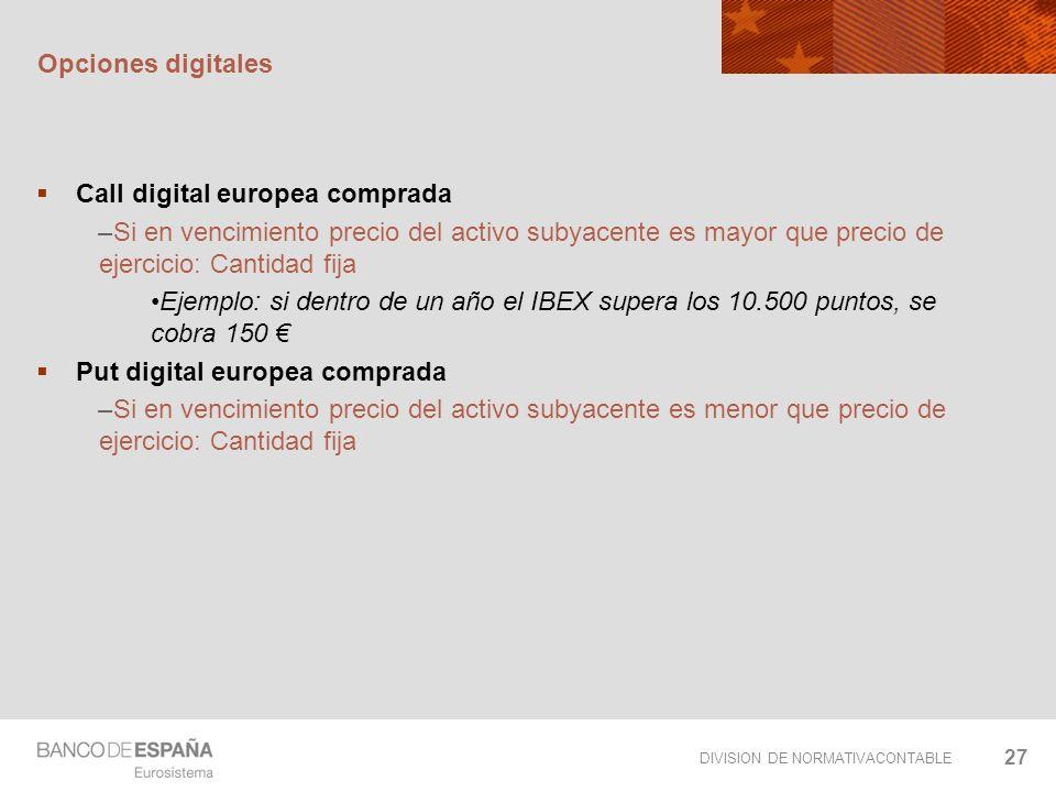 DIVISION DE NORMATIVACONTABLE 27 Opciones digitales Call digital europea comprada –Si en vencimiento precio del activo subyacente es mayor que precio