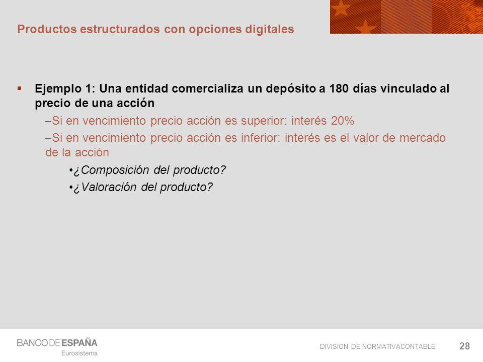 DIVISION DE NORMATIVACONTABLE 28 Productos estructurados con opciones digitales Ejemplo 1: Una entidad comercializa un depósito a 180 días vinculado a