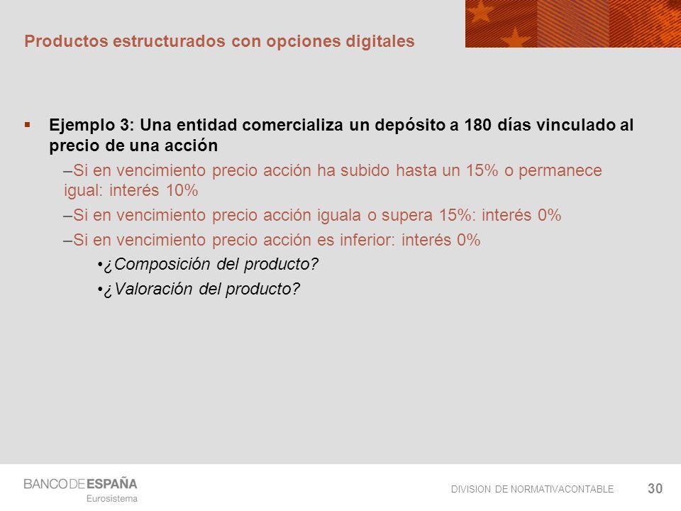 DIVISION DE NORMATIVACONTABLE 30 Productos estructurados con opciones digitales Ejemplo 3: Una entidad comercializa un depósito a 180 días vinculado a