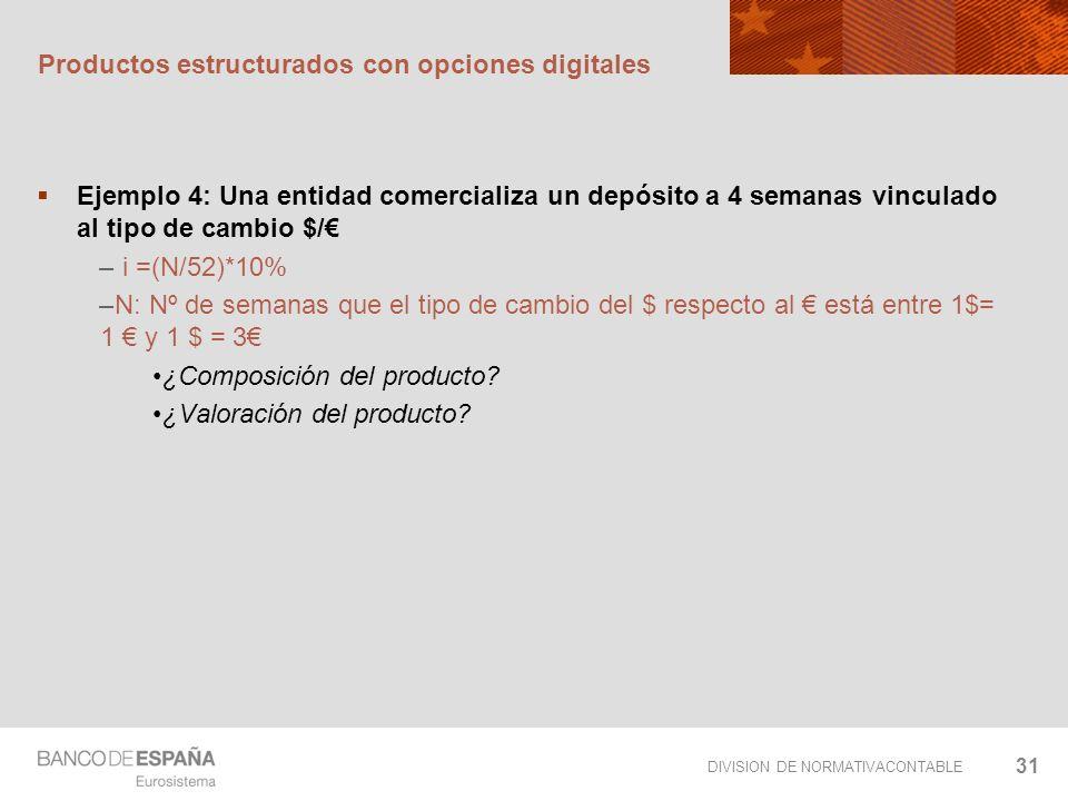DIVISION DE NORMATIVACONTABLE 31 Productos estructurados con opciones digitales Ejemplo 4: Una entidad comercializa un depósito a 4 semanas vinculado
